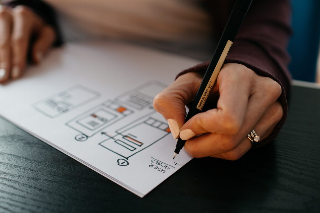 creare progetti come blogger-format blogger